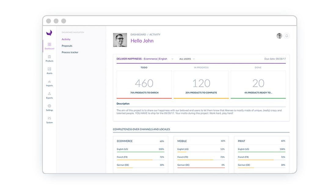 akeneo Backend Dashboard