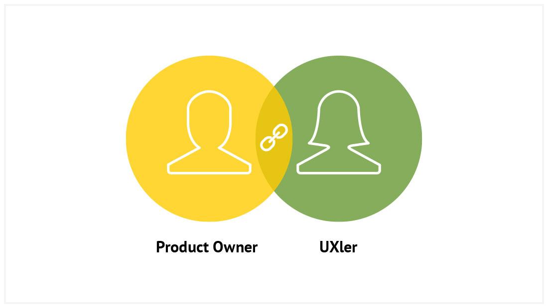 Product Owner UXler