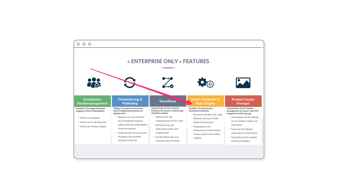 Enterprise Only Features