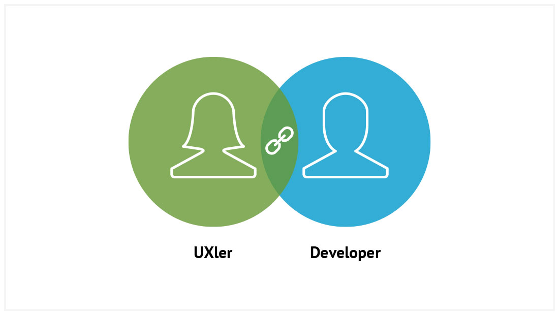 UXler Developer