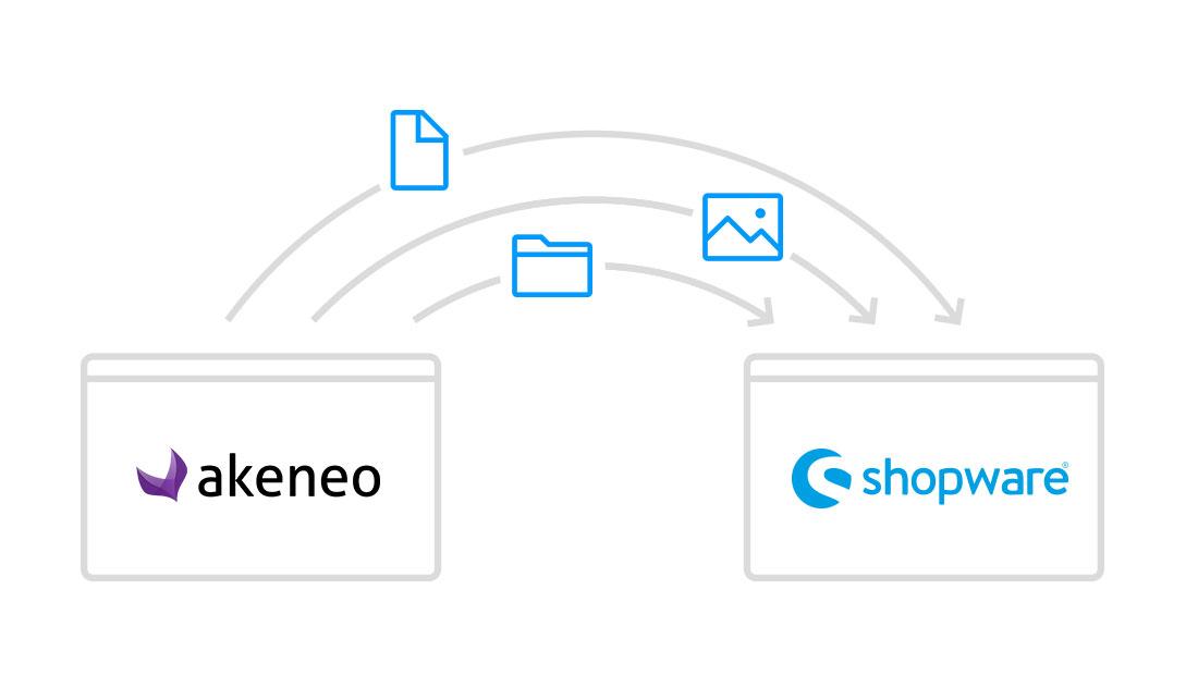 akeneo2shopware