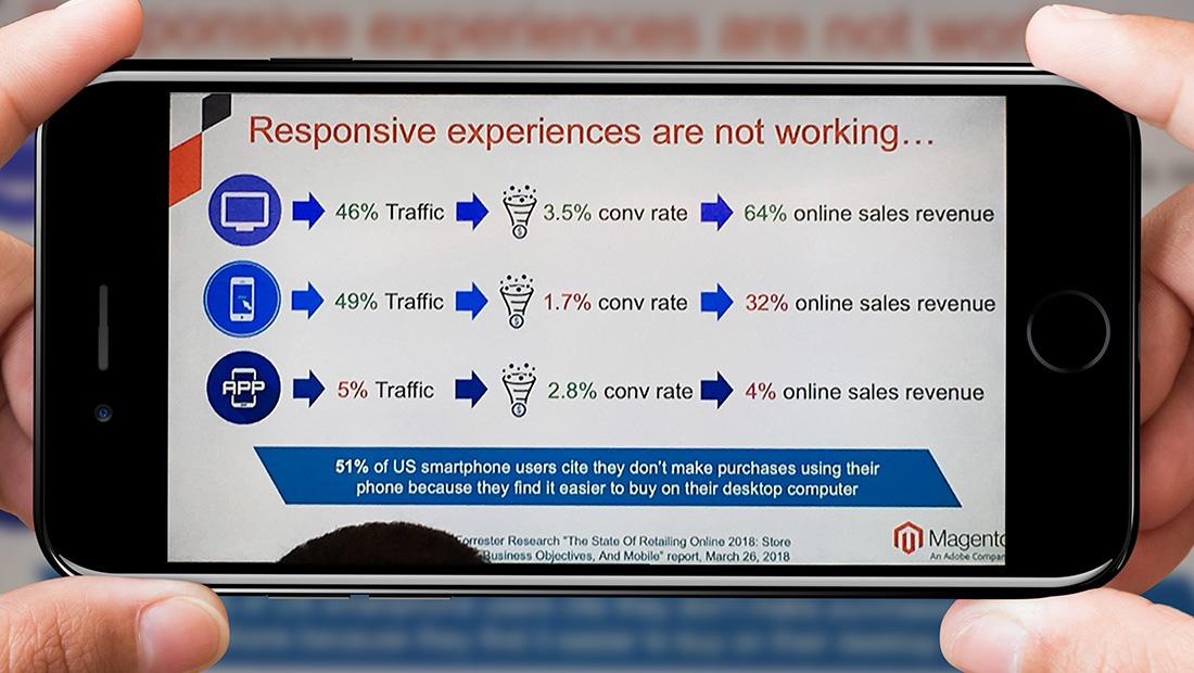 Responsive experiences Grafik