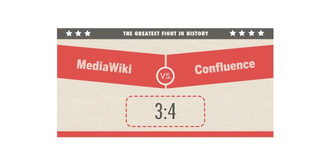 MediaWiki vs. Confluence 3:4