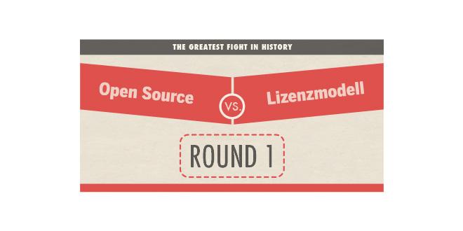 MediaWiki vs. Confluence Round 1