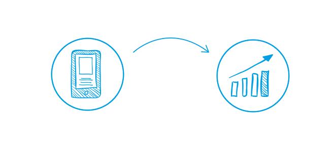 Prototyping Grafik
