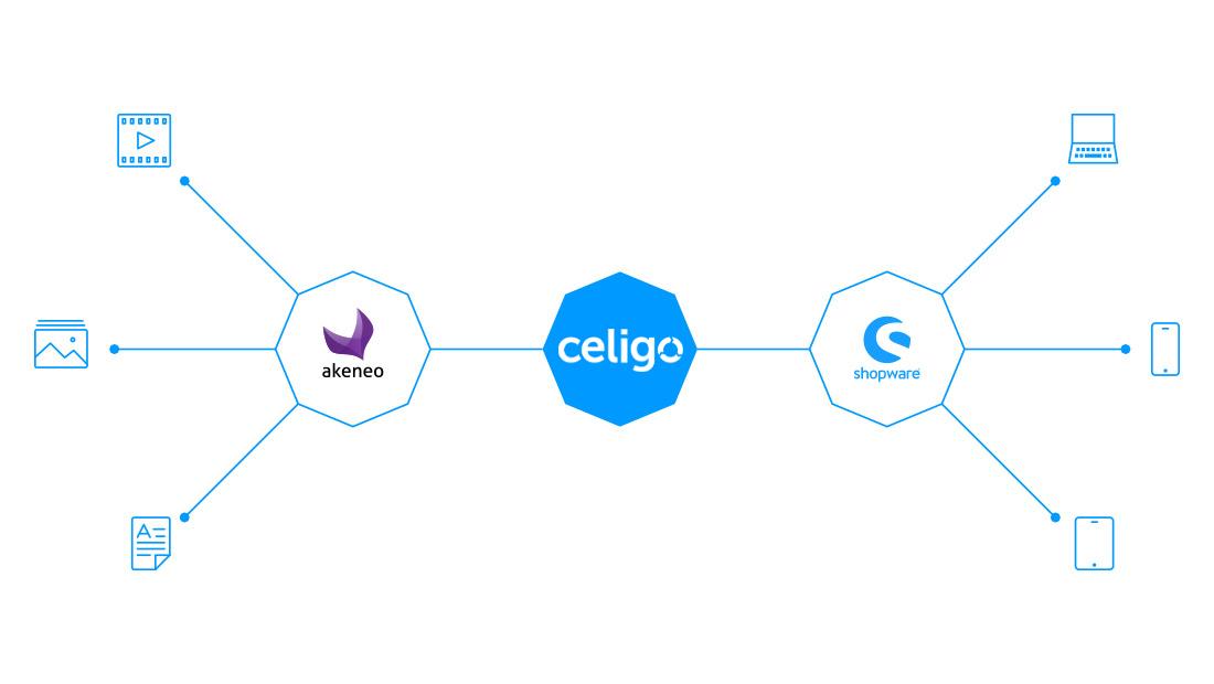 Celigo_Shopware_Akeneo